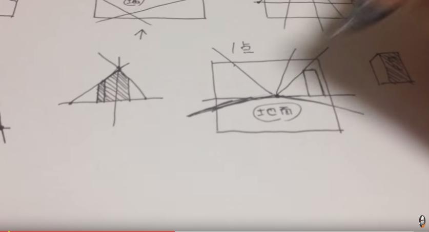 長方形の角を線上に描きます