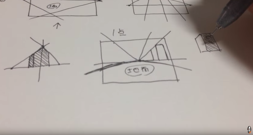 線を描くだけでビルができます