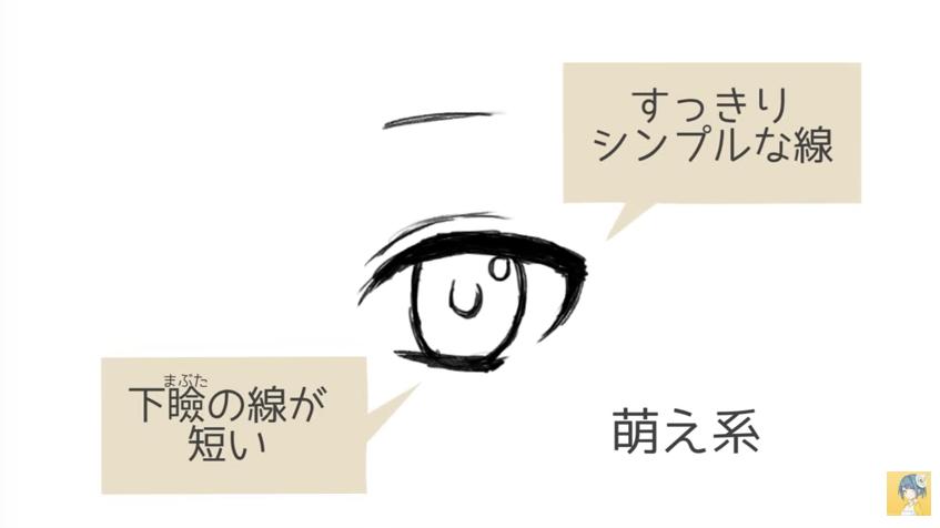 キャラクターの個性を作る!目の描き方講座_by_びび|マンガ・イラストの描き方講座:お絵描きのPalmie(パルミー)_-_YouTube_11