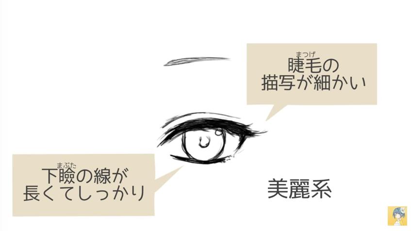 キャラクターの個性を作る!目の描き方講座_by_びび|マンガ・イラストの描き方講座:お絵描きのPalmie(パルミー)_-_YouTube_12