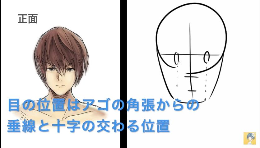 顔の描き方講座_by_shori_|マンガ・イラストの描き方講座:お絵描きのPalmie(パルミー)_-_YouTube 3