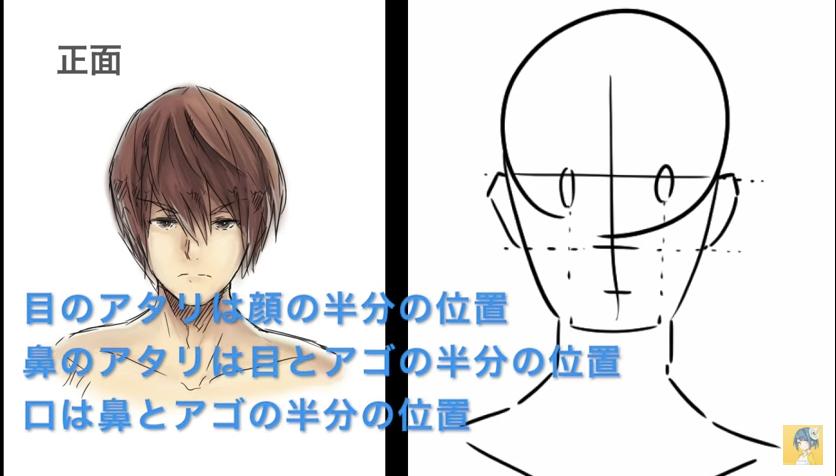 顔の描き方講座_by_shori_|マンガ・イラストの描き方講座:お絵描きのPalmie(パルミー)_-_YouTube 5