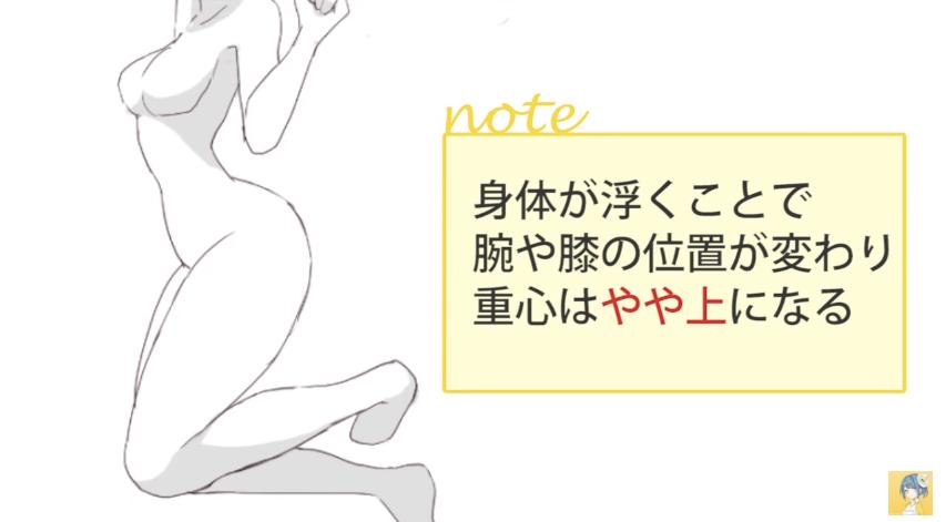 動きのあるポーズをマスターする!キャラクター講座|マンガ・イラストの描き方講座:お絵描きのPalmie(パルミー)_-_YouTube 16