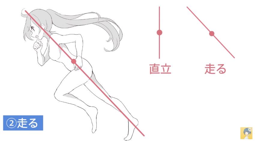 動きのあるポーズをマスターする!キャラクター講座|マンガ・イラストの描き方講座:お絵描きのPalmie(パルミー)_-_YouTube 13