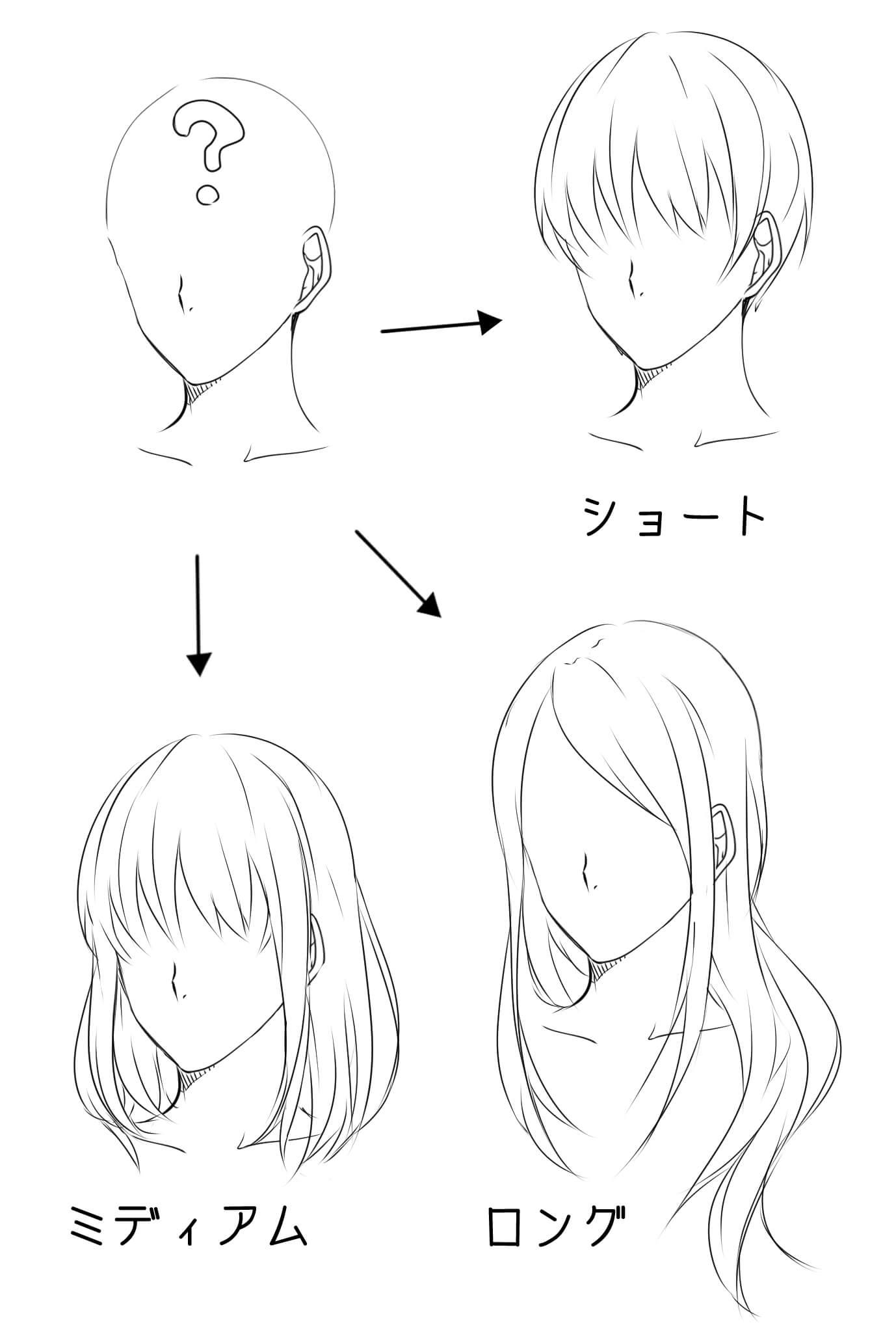 書き方 前髪 の